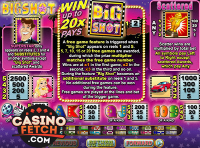 Big Shot Progressive Video Slots Review At RTG Casinos