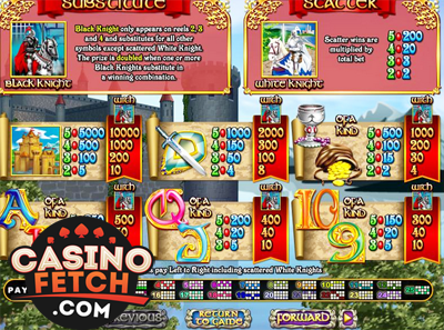 Snowmania Slots - Read our Review of this RTG Casino Game
