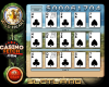 Wild Heart 3D Video Slots Review At Slotland Casino
