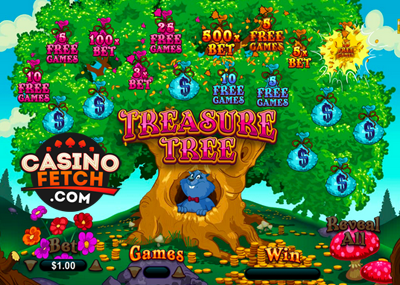 Treasure Tree Online Scratch Card Reviews At USA Casinos