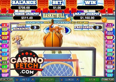 Basketbull Video Slots Review At RTG Casinos