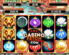Lucky Tiger Video Slots Review At RTG Casinos